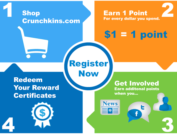Crunch Club - How It Works. Enroll Now!